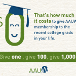 give-a-grad-a-gift-shareable